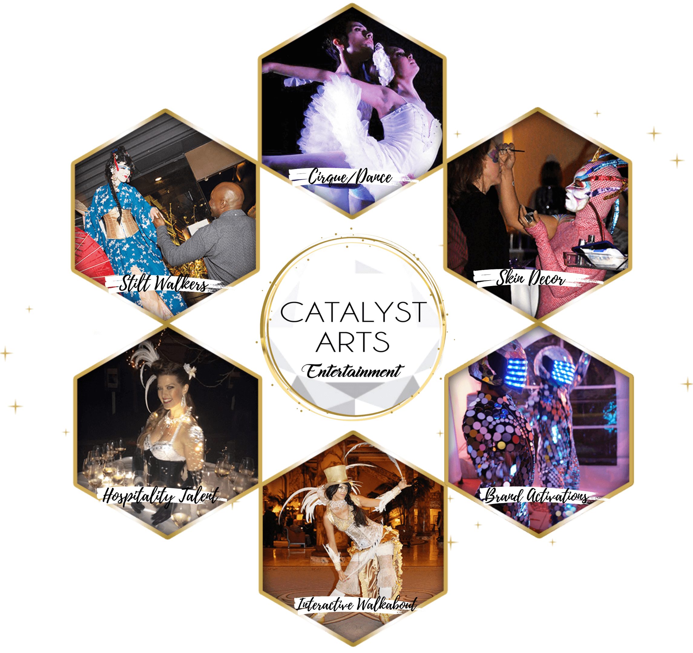 Catalyst Arts Entertainment Categories , cirque, dance, stilts, activations, character models